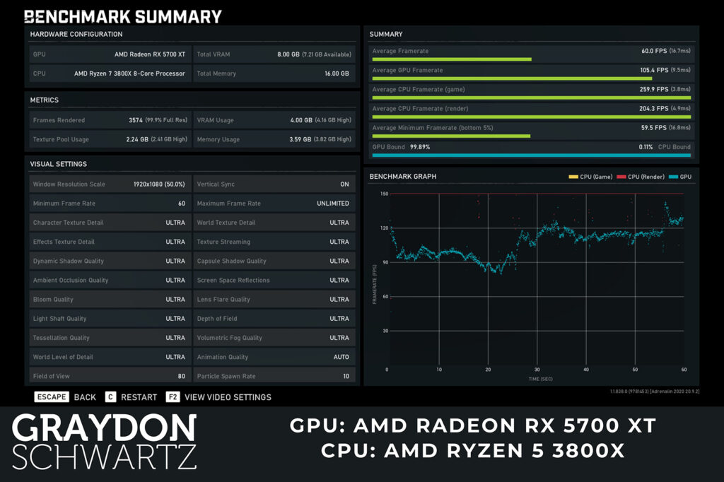 AMD Ryzen 7 3800X vs AMD Ryzen 5 3600