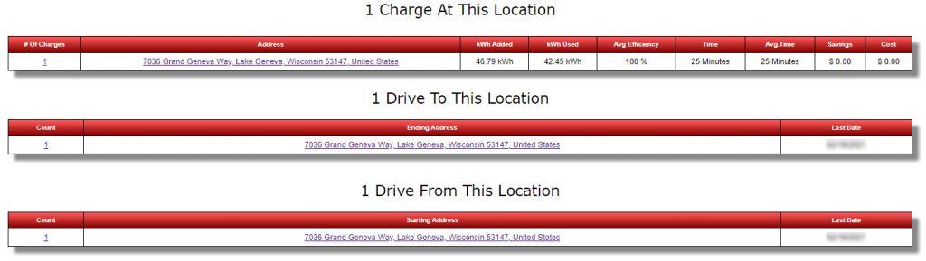 teslafi lake geneva supercharger charge sessions | graydonschwartz.com